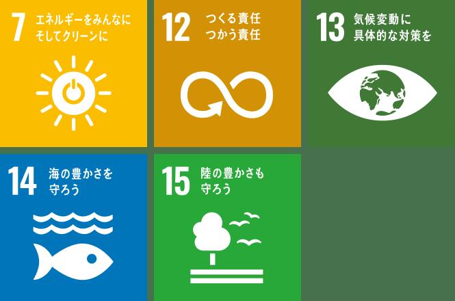 7.エネルギーをみんなにそしてクリーンに 12.つくる責任つかう責任 13.気候変動に具体的な対策を 14.海の豊かさを守ろう 15.陸の豊かさも守ろう